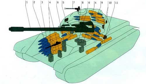 Танк Т-55А
