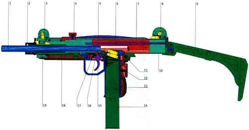 УЗИ — 9-мм пистолет-пулемет