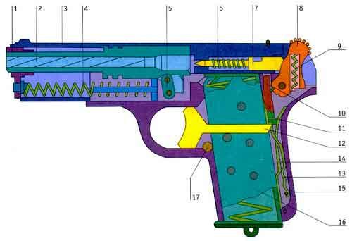 ТТ — 7, 62-мм автоматический пистолет