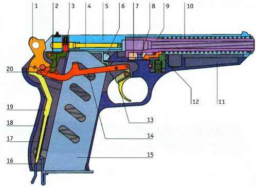 CZ обр. 1952 Г. —7, 62-мм автоматический пистолет