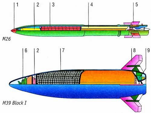 Реактивные снаряды для пусковой установки HIMARS