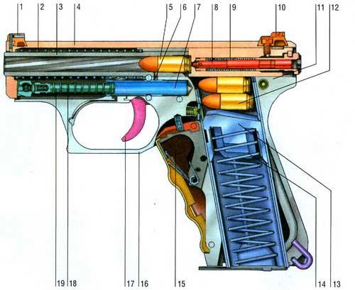 НК Р7 — 9-мм автоматический пистолет
