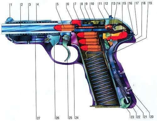 НК P9S — 9-мм автоматический пистолет