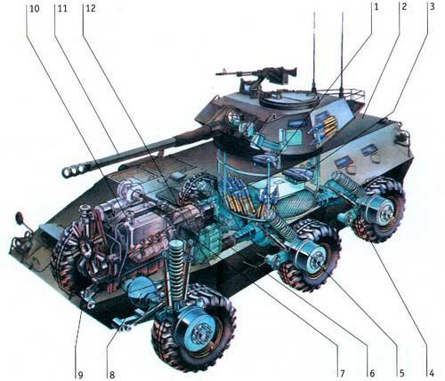 LAV-300 — колесный бронетранспортер