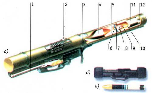 LAW 80 — легкий реактивный противотанковый гранатомет