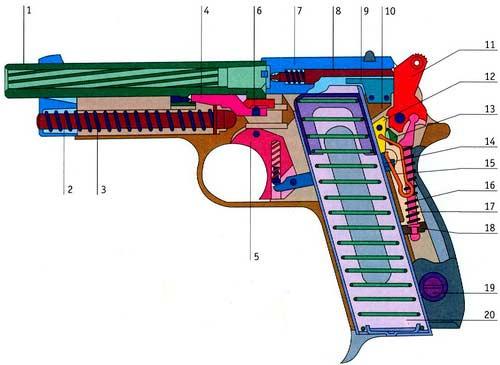 М1951 — 9-мм автоматический пистолет