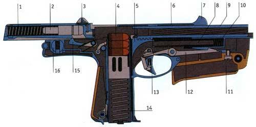 RAK — 9-мм пистолет-пулемет