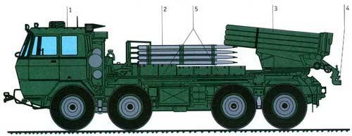 RM-7O/85 — 122-мм реактивная система залпового огня