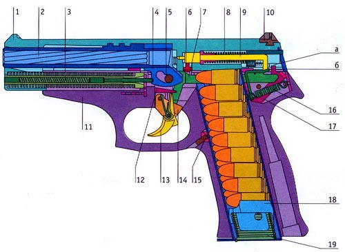 WIST-94 — 9-MM автоматический пистолет